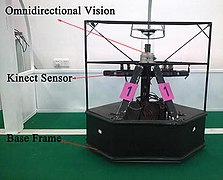 Fig7-NuBot-goalkeeper-robot.jpg
