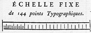 Typographic unit - Image: Fournier Scale 144pts