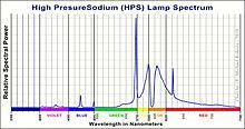 Sodium Vapor Lamp Wikipedia