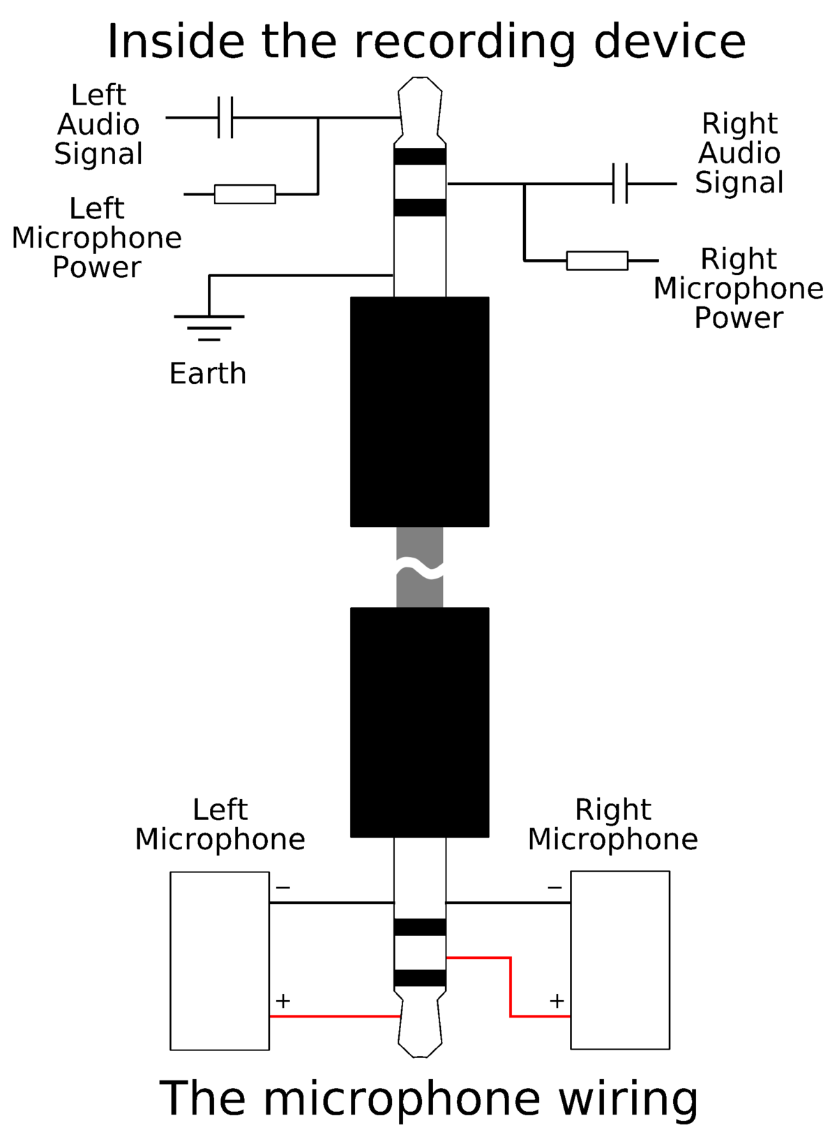 File:Jackplug-wiring.png - Wikimedia Commons