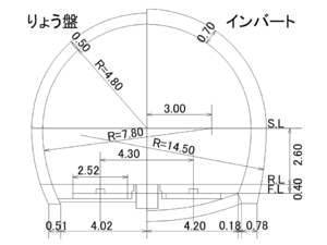 Daishimizu Tunnel - Standard tunnel profile of Joetsu shinkansen
