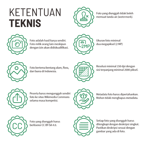 Ketentuan Teknis Wiki Cinta Alam Indonesia 2019