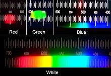 Spektrum einer roten, grünen, blauen und weißen Leuchtdiode LED