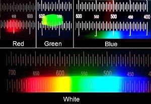 LED Spektren