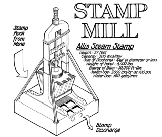 Stamp mill type of mill machine