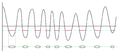 Laserdisc FM pulse modulation.png