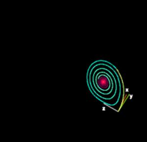 Lorenz system - Image: Lorenz Ro 13 200px