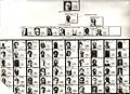 Los Angeles Crime Family Chart (1960).jpg