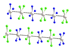Magnus'-green-salt-from-xtal-1957-CM-3D-balls-horizontal.png