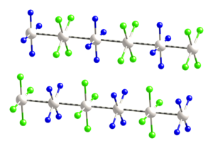 Inorganic polymer - Magnus's green salt, which is not a salt, features a one-dimension chain of weak Pt-Pt bonds.
