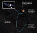 MarsMaven-Orbit-Insertion-142540-20140917.png