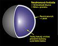 Neutronova-hvezda-vyrez-cs.jpg