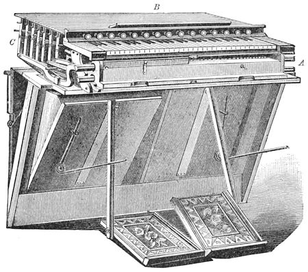 PSM V40 D663 Peloubet system organ body removed from its case.jpg