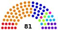 Parliament of Montenegro 2012.svg