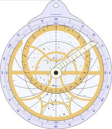 construire un astrolabe