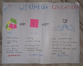 Posters - Wikimedia Education SAARC Conference 2019 (8).jpg