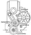 Practical Treatise on Milling and Milling Machines p059 a.png