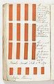 Printer's Sample Book (USA), 1875 (CH 18575243-11).jpg