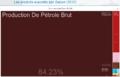 Produits-exports-gabon-2012.png