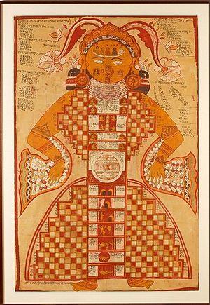 Art of Rajasthan