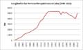 RailCuba 1840-2010.png