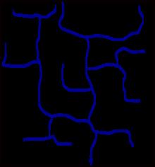 Drainage System Geomorphology