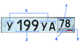Russian license plate (Other Languages).png