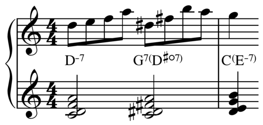 Diminished seventh chord - Wikiwand