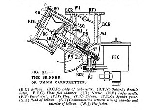 SU Carburettor - Original design incorporating a leather bellows which was replaced by a piston. This image was published 1908 and 1909