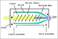 Solid Bowl Centrifuge 3.png