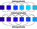 Sorites paradox color squares.png