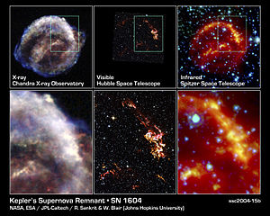 Great Observatories program - A labeled space image comparing views of a supernova remnant by three different Great observatories