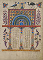 T'oros Roslin (Armenian, active 1256 - 1268) - Canon Table Page - Google Art Project (6909250).jpg