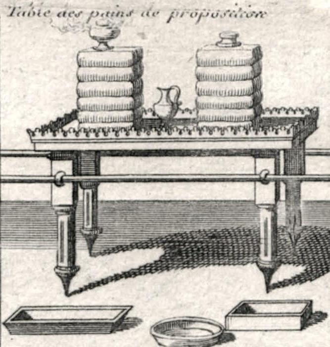 Table des pains de proposition. Carte du voïage des Israëlites. xviie siècle