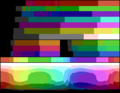 TandyCoCo3 Mode320x192x16 palette color test chart.png