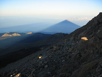 Teide - Shadow of Teide