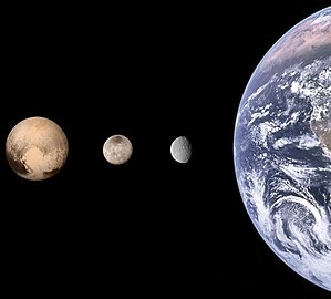 IAU definition of planet - The original proposal would have immediately added three planets, shown here in a size comparison to Earth. Leftmost is Pluto (shown in lieu of Eris, which is about the same size), then Charon, Ceres, and Earth