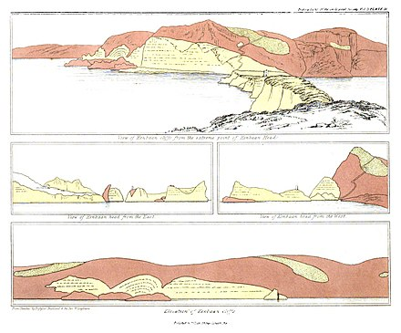 Transactions of the Geological Society, 1st series, vol. 3 plate page 0491.jpg