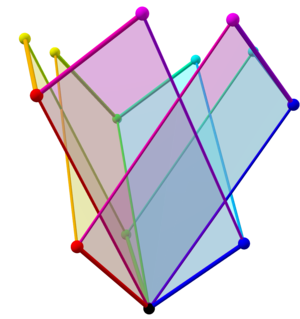 Tree of weak orderings in concertina cube 688.png