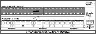 Tyne and Wear Metro rolling stock - Metrocar external details (third-angle projection).