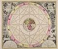 Typus aspectuum oppositionum et coniunctionum etz in planetis - CBT 5870074.jpg