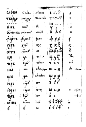 Romanization of Ukrainian - Image: Uzhevych Arras MS 7a
