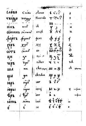 Romanization of Ukrainian - Image: Uzhevych Arras MS 7a