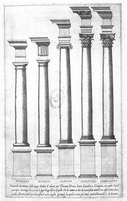 La búsqueda del ordenamiento clásico en la tratadística del período. Esta imagen forma parte de un tratado de Vignola (Las reglas de los cinco órdenes de la Arquitectura).