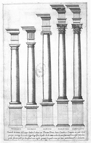 Tuscan order - The five orders, engraving from Vignola's Regola delli cinque ordini d'architettura, 1562; Tuscan on the left.