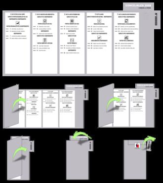 Chilean municipal election, 2008 - A mock councilmen ballot for the La Reina municipality.