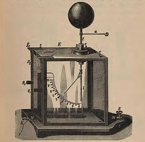 Electrometer - Kolbe electrometer, precision form of gold-leaf instrument. This has a light pivoted aluminum vane hanging next to a vertical metal plate.  When charged the vane is repelled by the plate and hangs at an angle.