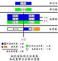 桃竹苗區域立委各政黨分佈圖.jpg