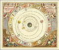 1660 chart illustrating the Greek Astronomer Aratus' model of the universe by Andreas Cellarius.jpg