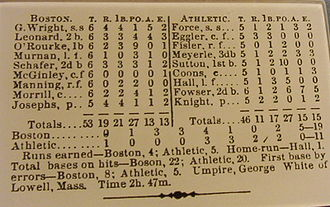 Box score (baseball) - A baseball box score from 1876.